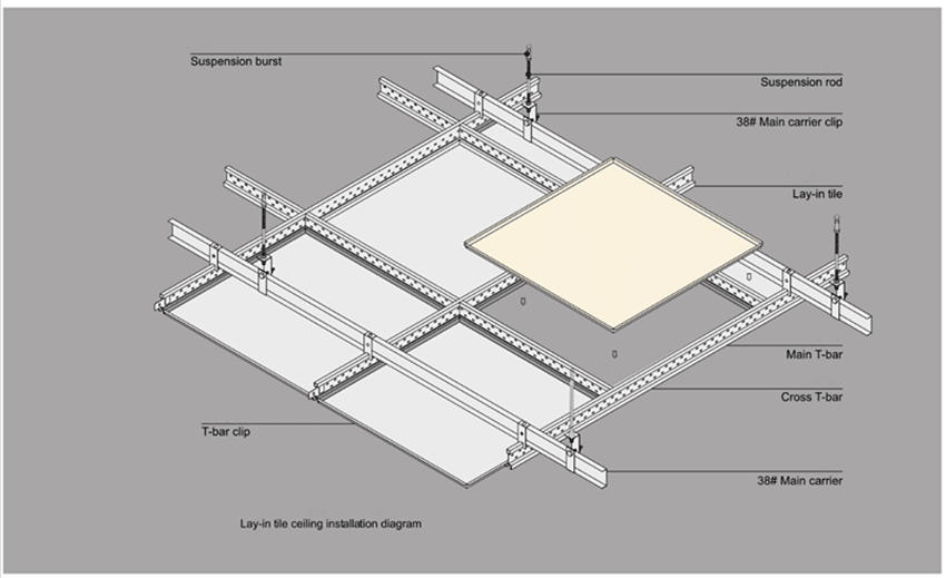 square metal drop ceiling design for roof Carlos-9