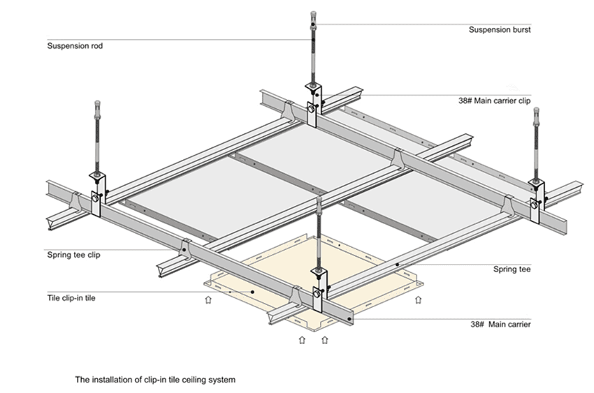 square metal drop ceiling design for roof Carlos