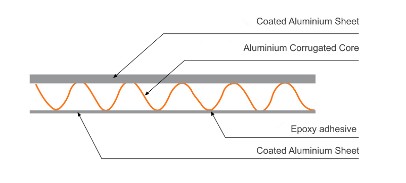 Carlos seamless aluminium composite panel manufacturers circular for decoration-2